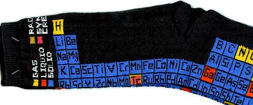 Calcetines de tabla periódica