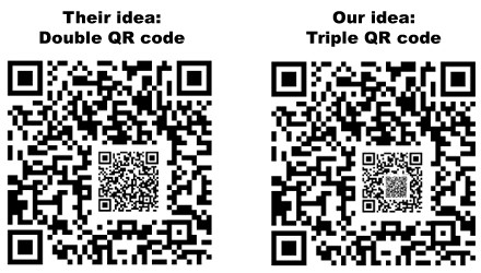 double o tripe QR, by Engadget